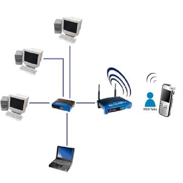 Схема дистанционного управления компьютером с КПК